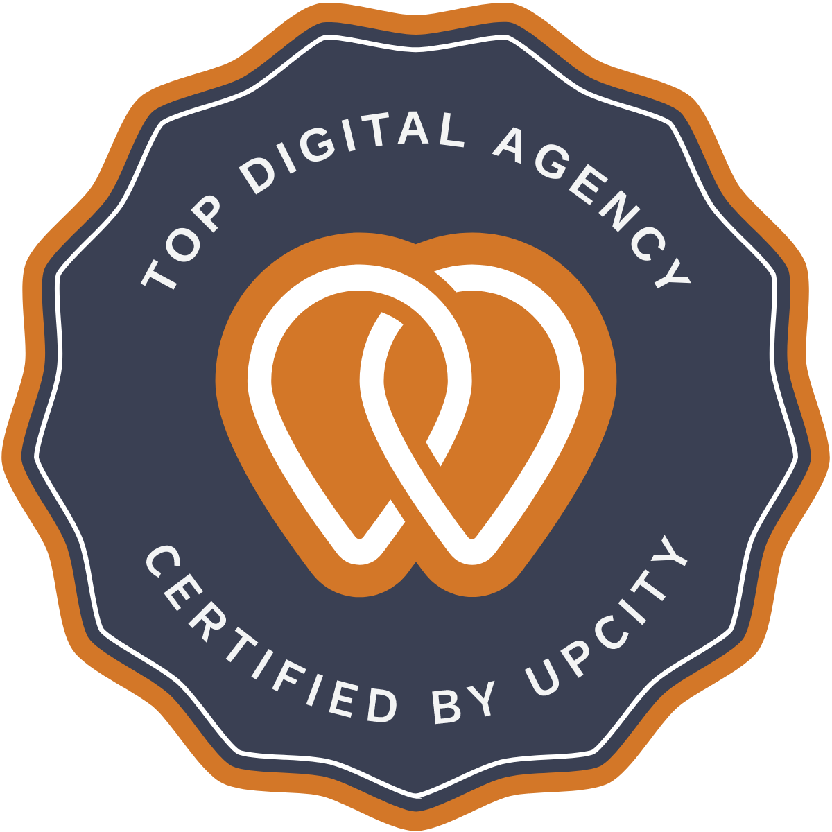 Top Greensboro Digital Marketing Agency