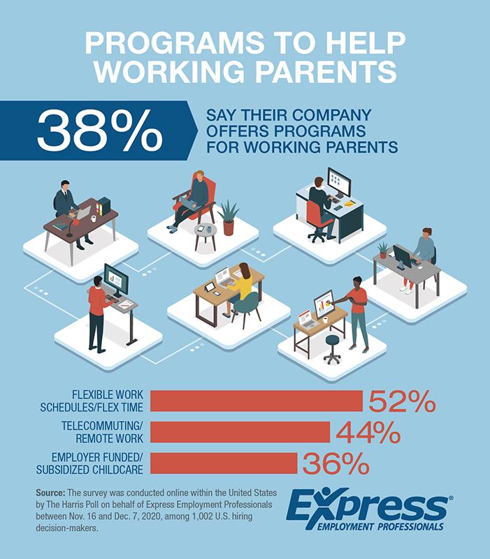 programs to help working parents