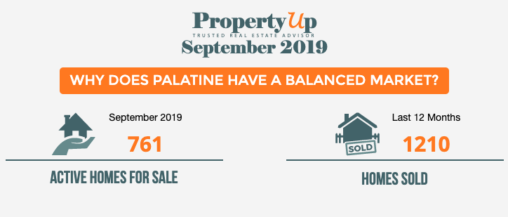Palatine House